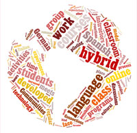 hybrid word_cloud